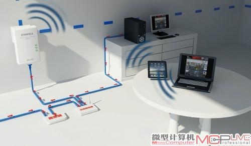 光纖寬帶接入家庭,弱電流箱中沒有電源,光調制解調器如何供電,p ...
